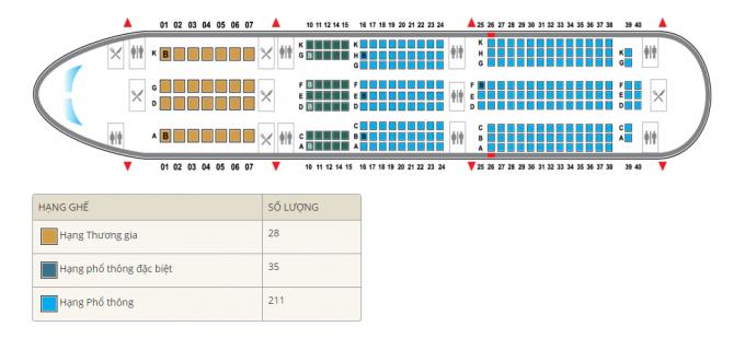 Sơ đồ chỗ ngồi trên máy bay Boeing 787
