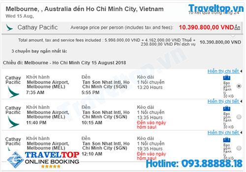 Vé máy bay từ Melbourne về Việt Nam